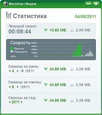 Мобильный интернет трафик