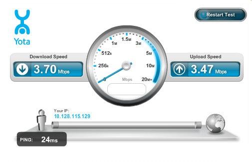 Как протестировать скорость интернета