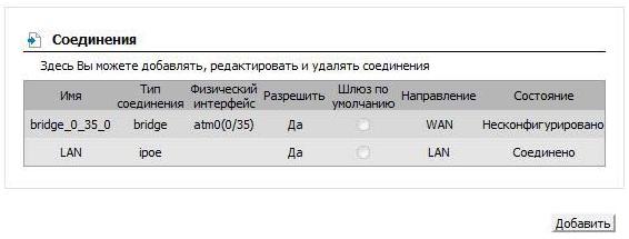 D-Link dsl 2640u настройка Ростелеком