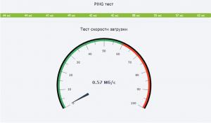 тест скорости загрузки